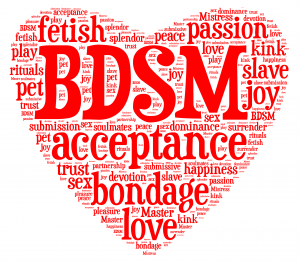 BDSM word art 2